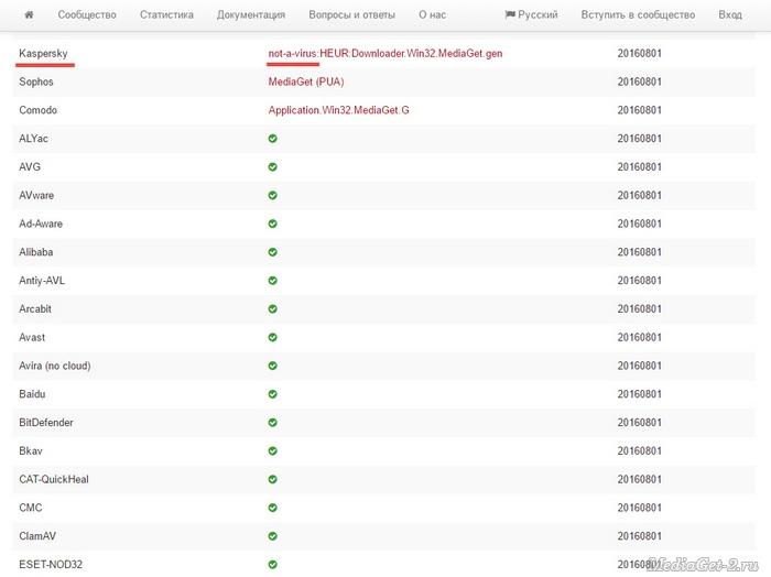 Почему антивирус блокирует MediaGet